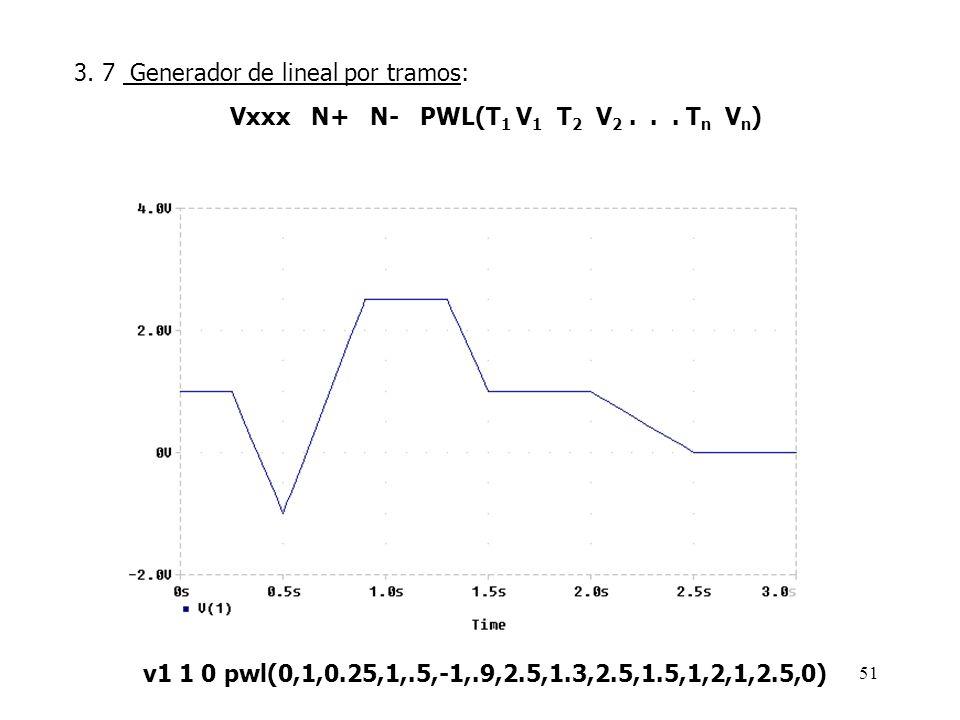 Vxxx N+ N- PWL(T1 V1 T2 V2 . . . Tn Vn)