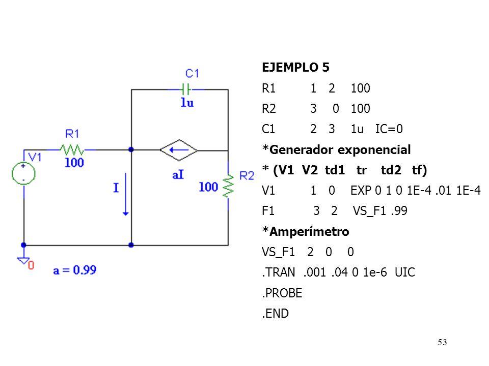 EJEMPLO 5R1 1 2 100. R2 3 0 100. C1 2 3 1u IC=0. *Generador exponencial.