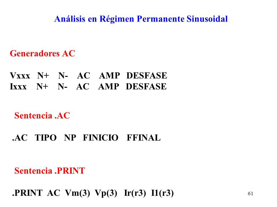 Análisis en Régimen Permanente Sinusoidal