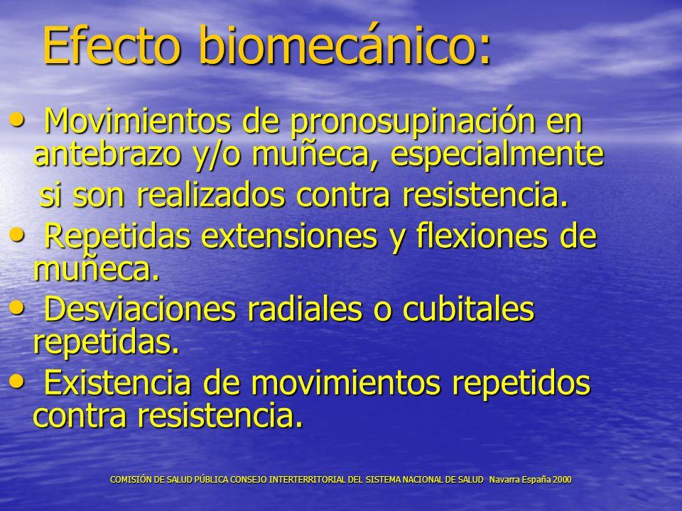 Efecto biomecánico: Movimientos de pronosupinación en antebrazo y/o muñeca, especialmente. si son realizados contra resistencia.