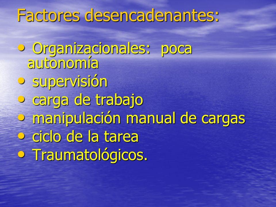 Factores desencadenantes: