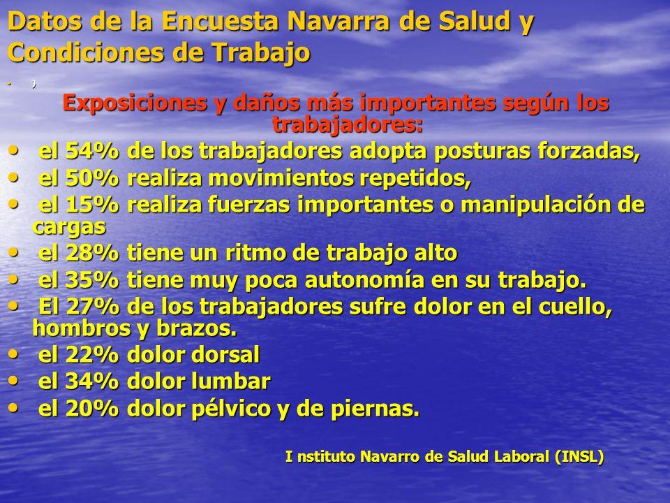 Datos de la Encuesta Navarra de Salud y Condiciones de Trabajo