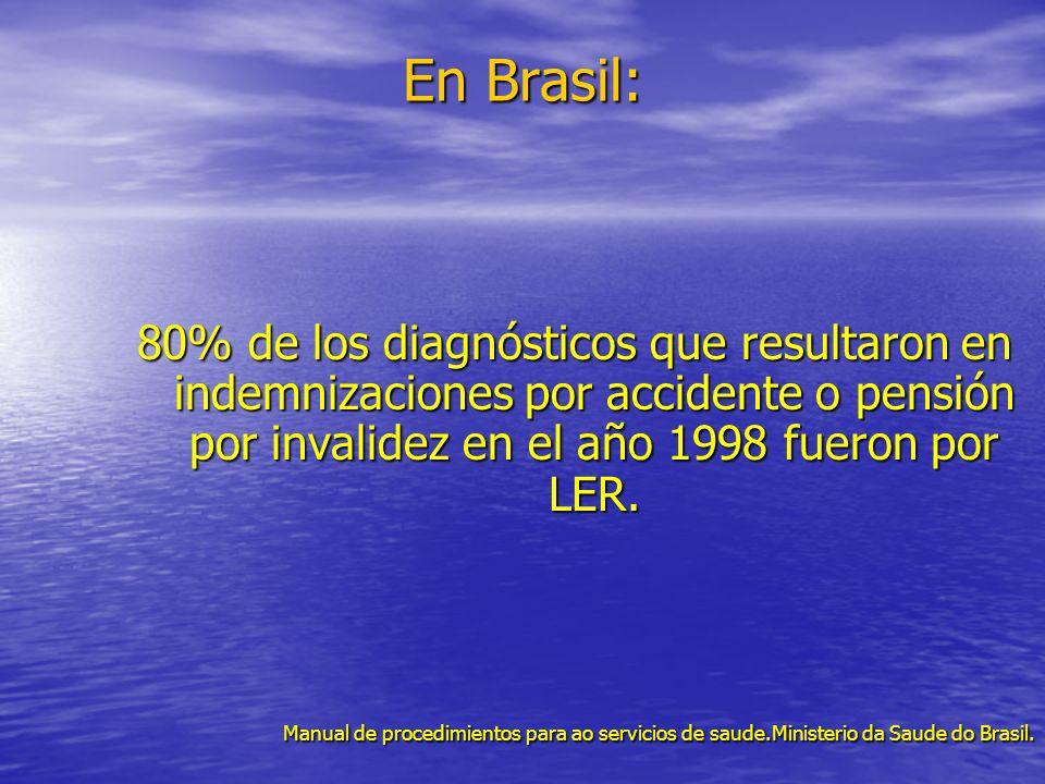 En Brasil: 80% de los diagnósticos que resultaron en indemnizaciones por accidente o pensión por invalidez en el año 1998 fueron por LER.