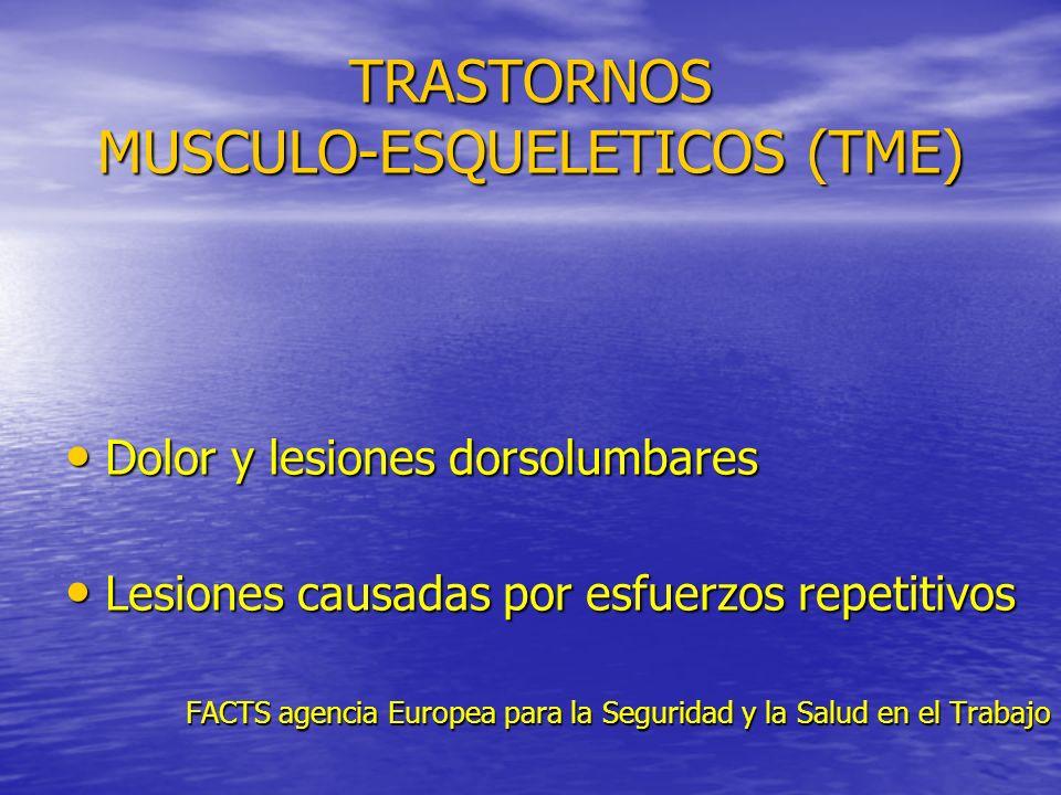 TRASTORNOS MUSCULO-ESQUELETICOS (TME)