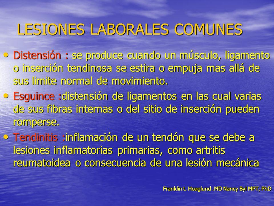 LESIONES LABORALES COMUNES
