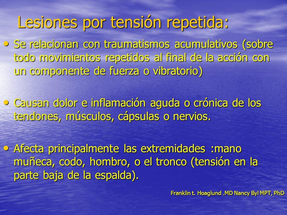 Lesiones por tensión repetida: