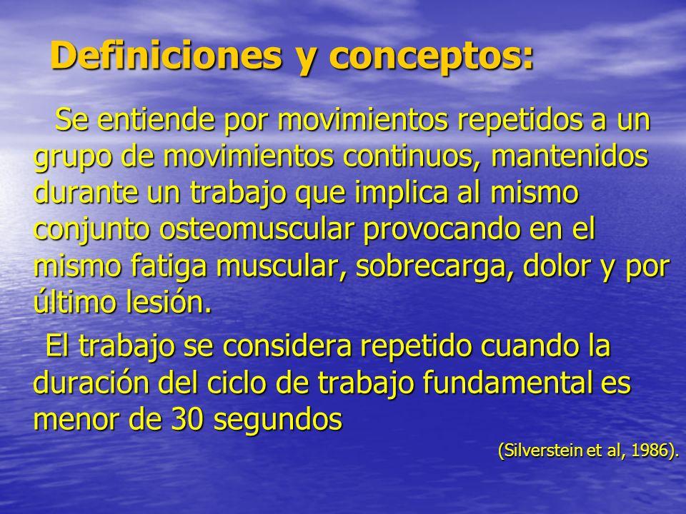 Definiciones y conceptos: