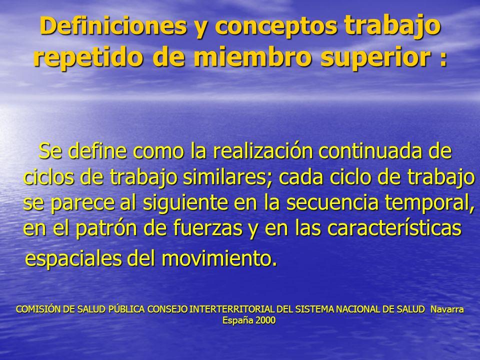 Definiciones y conceptos trabajo repetido de miembro superior :