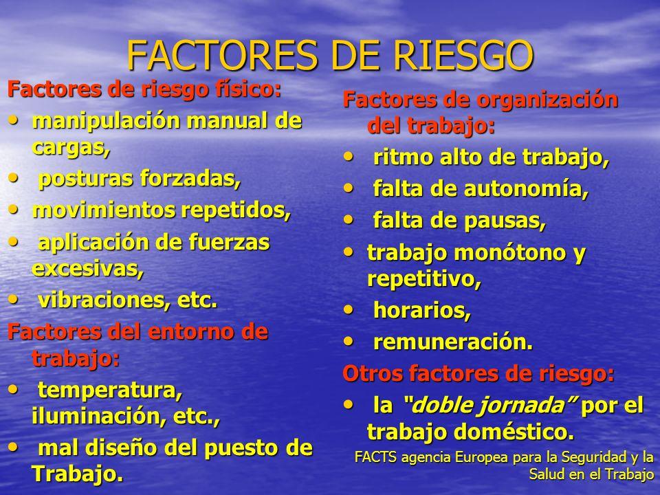 FACTORES DE RIESGO Factores de riesgo físico: