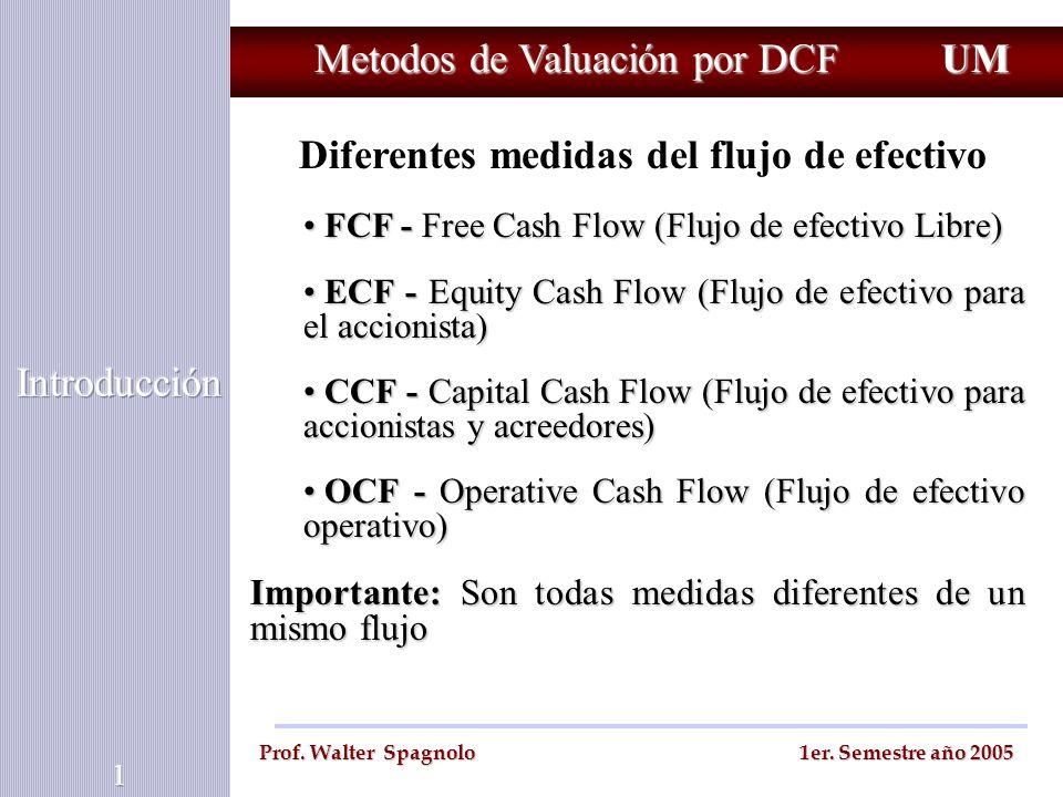 Metodos de Valuación por DCF UM