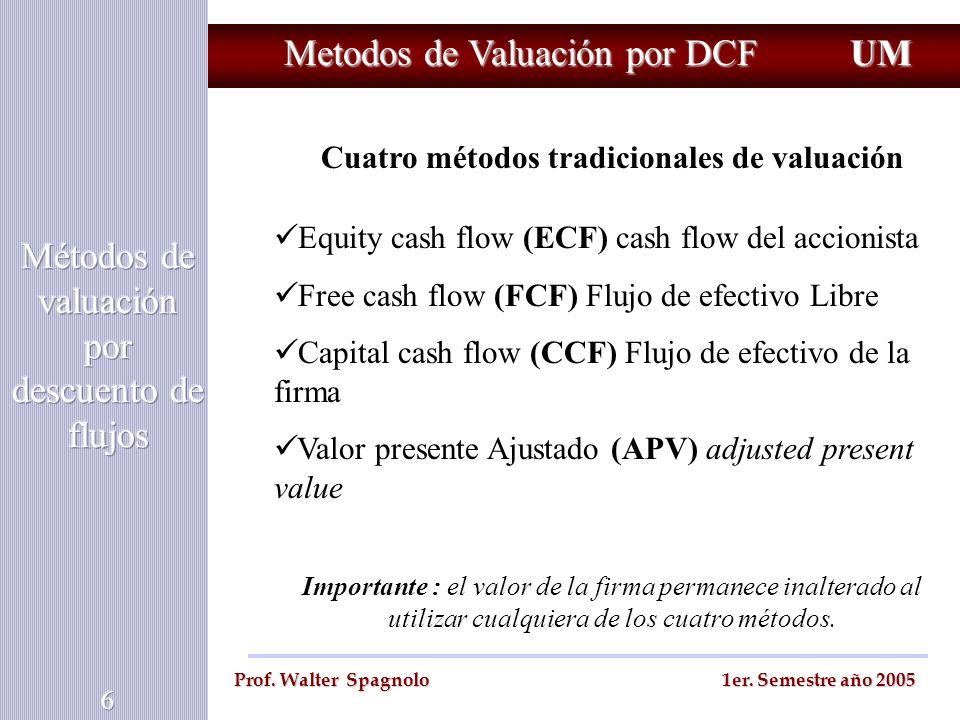 Métodos de valuación por descuento de flujos