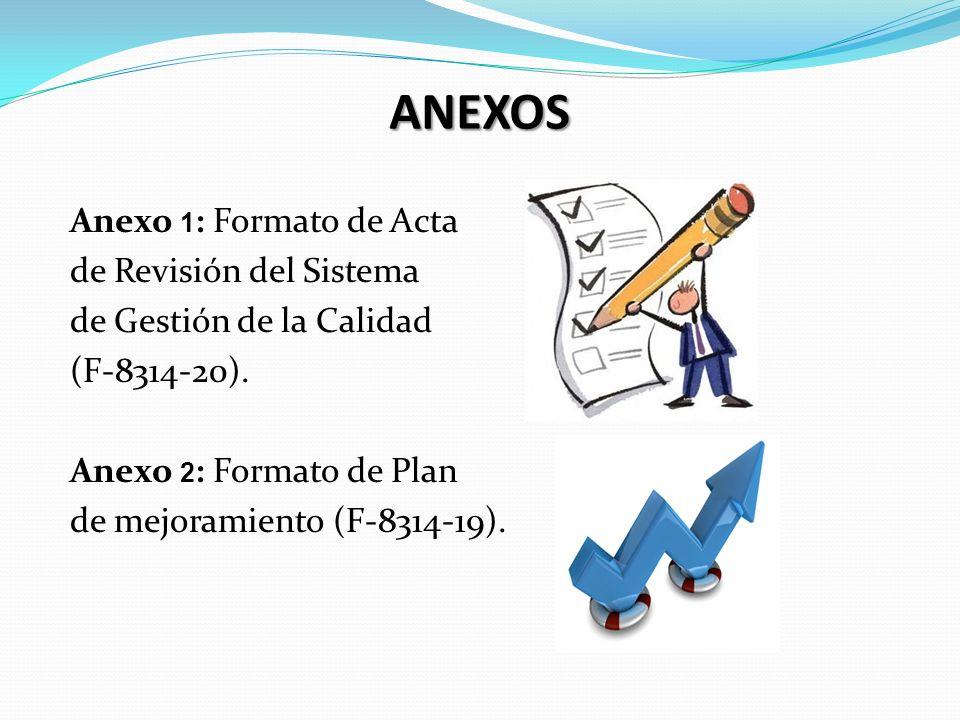 ANEXOS Anexo 1: Formato de Acta de Revisión del Sistema de Gestión de la Calidad (F-8314-20).