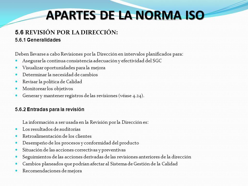 APARTES DE LA NORMA ISO 5.6 REVISIÓN POR LA DIRECCIÓN: