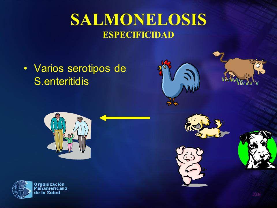 SALMONELOSIS ESPECIFICIDAD