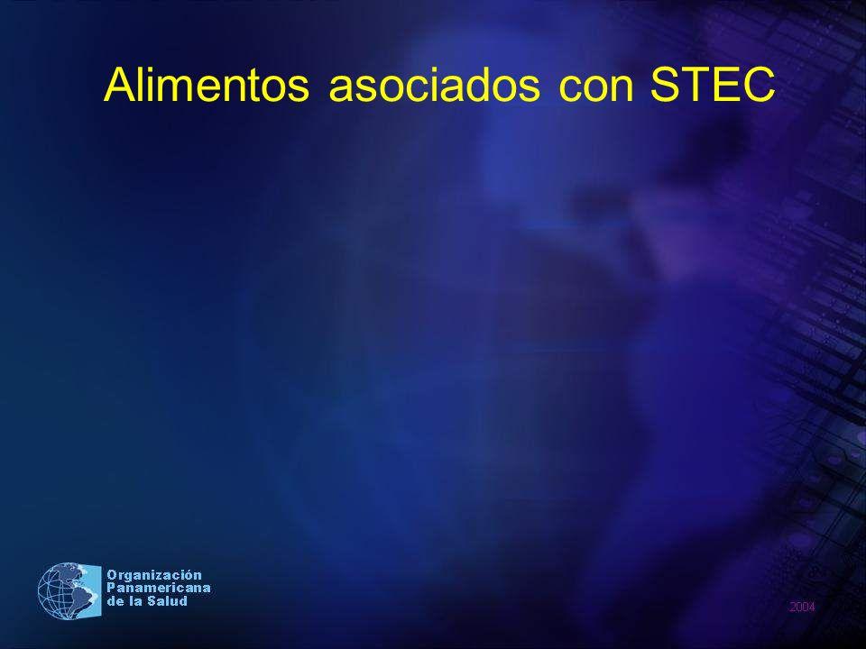 Alimentos asociados con STEC