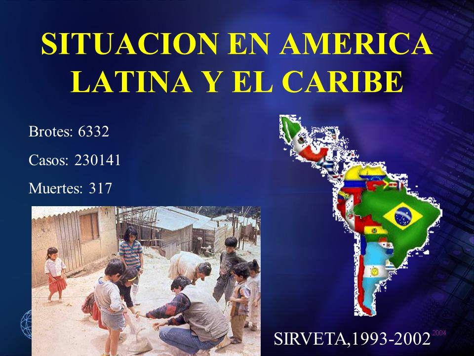 SITUACION EN AMERICA LATINA Y EL CARIBE