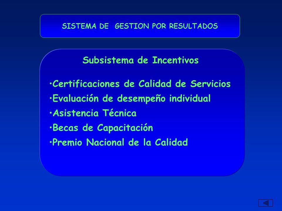 SISTEMA DE GESTION POR RESULTADOS Subsistema de Incentivos