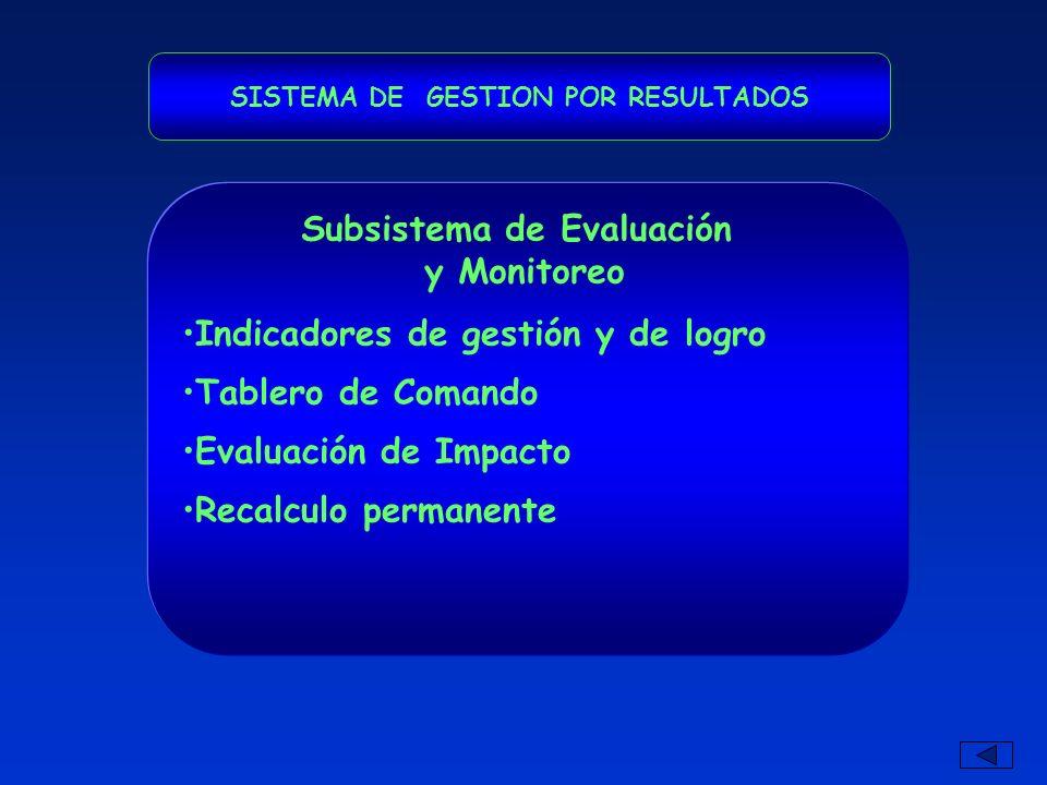 SISTEMA DE GESTION POR RESULTADOS Subsistema de Evaluación