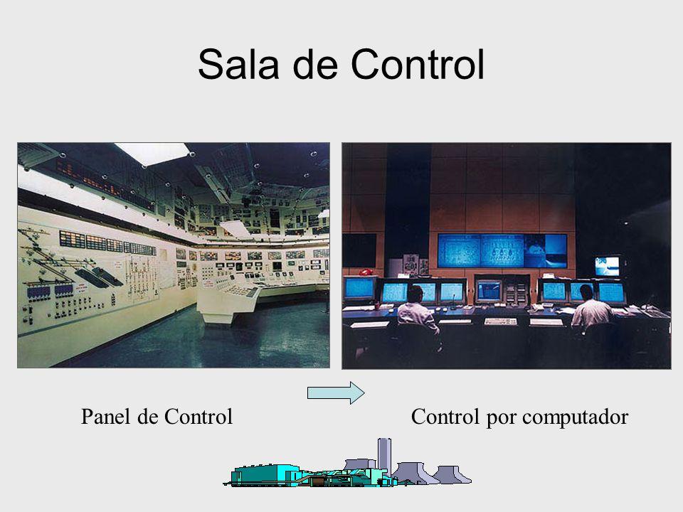Sala de Control Panel de Control Control por computador