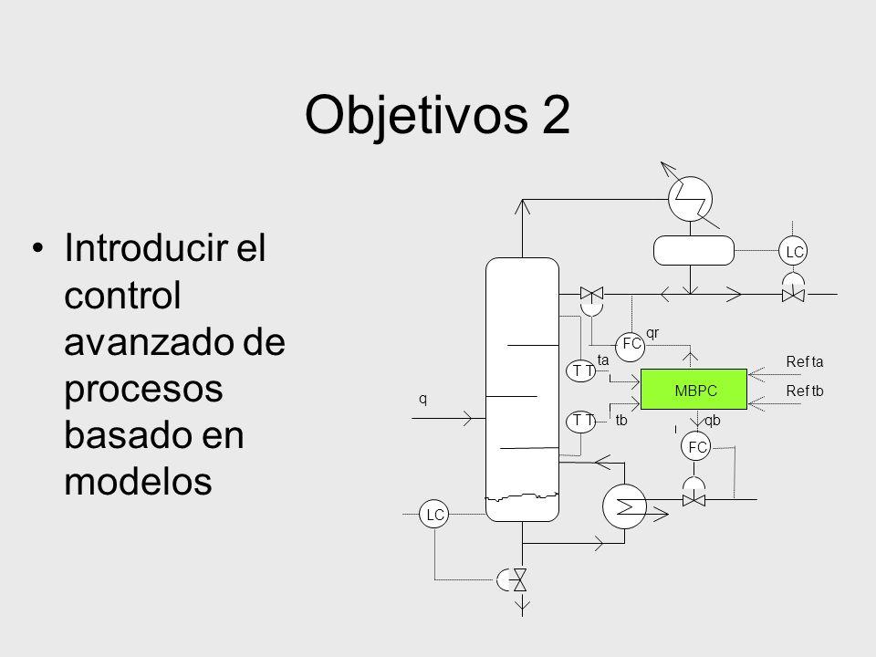 Objetivos 2 Introducir el control avanzado de procesos basado en modelos. LC. qr. FC. ta. Ref ta.