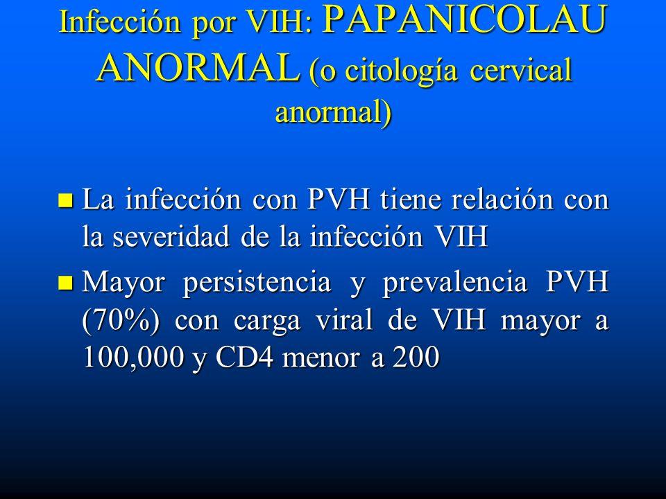 Infección por VIH: PAPANICOLAU ANORMAL (o citología cervical anormal)