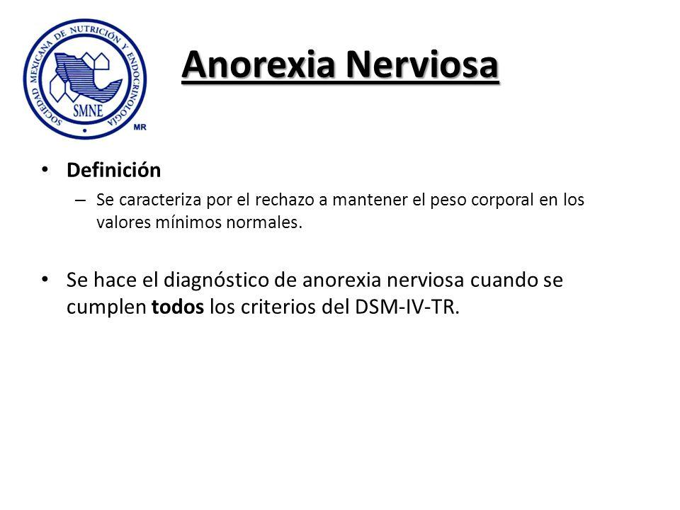 Anorexia Nerviosa Definición