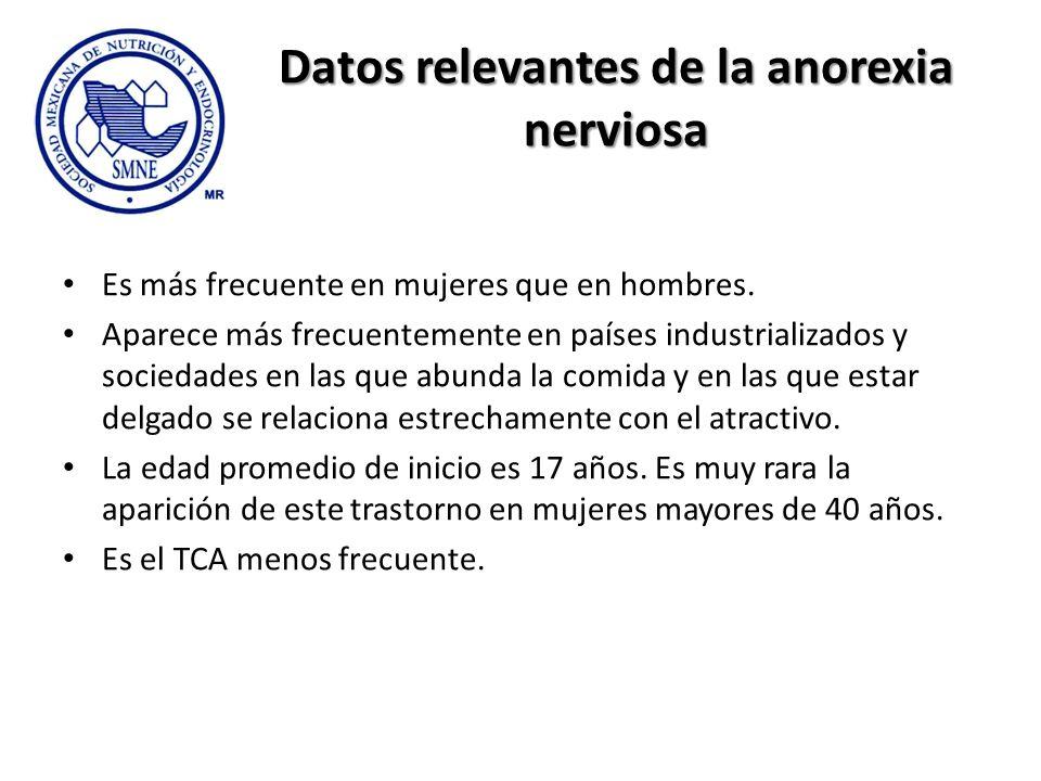 Datos relevantes de la anorexia nerviosa
