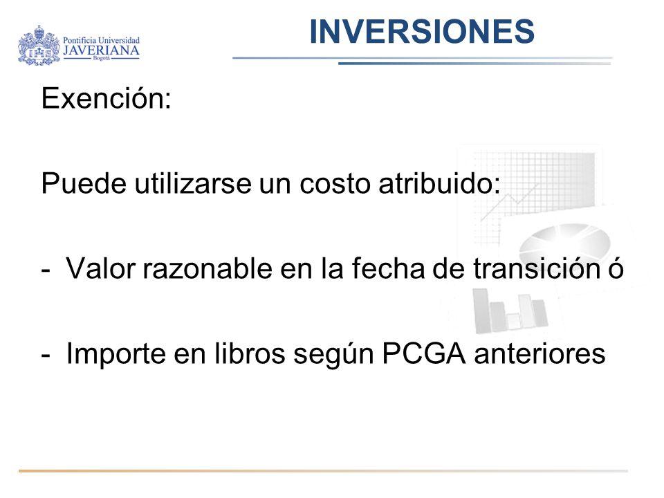 INVERSIONES Exención: Puede utilizarse un costo atribuido: