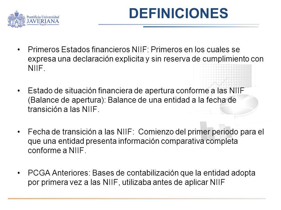 DEFINICIONES Primeros Estados financieros NIIF: Primeros en los cuales se expresa una declaración explicita y sin reserva de cumplimiento con NIIF.