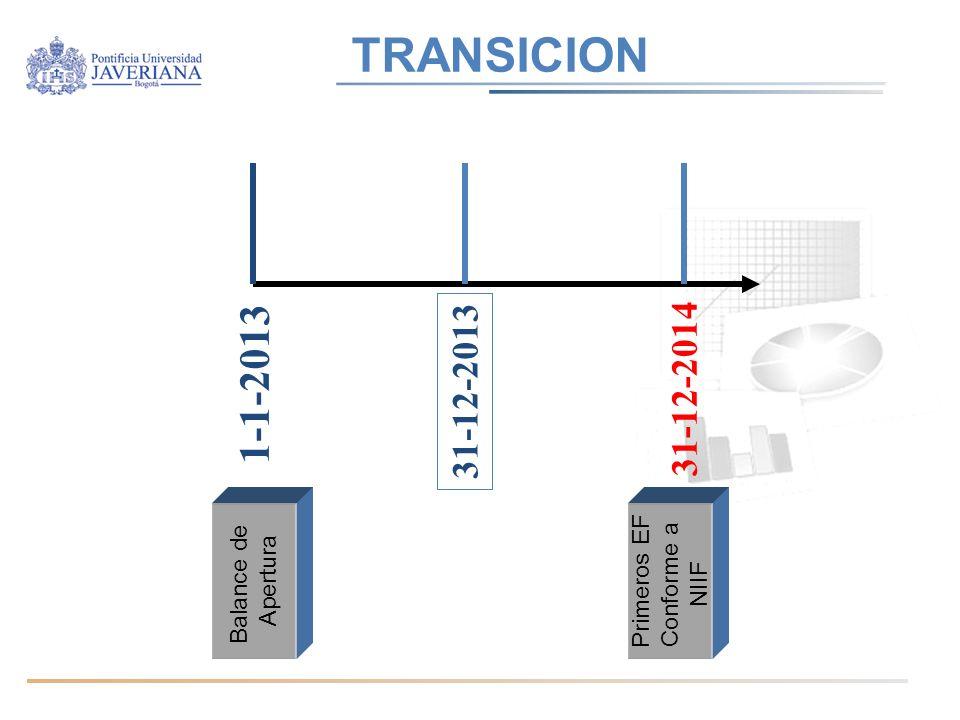TRANSICION 1-1-2013 31-12-2013 31-12-2014 Balance de Apertura