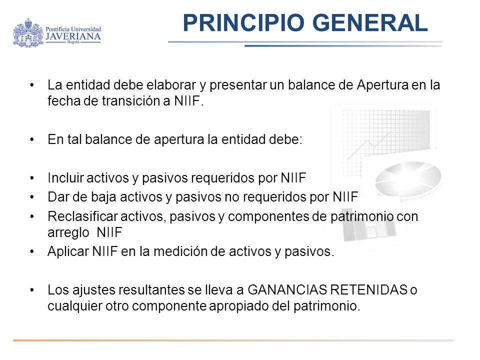 PRINCIPIO GENERAL La entidad debe elaborar y presentar un balance de Apertura en la fecha de transición a NIIF.