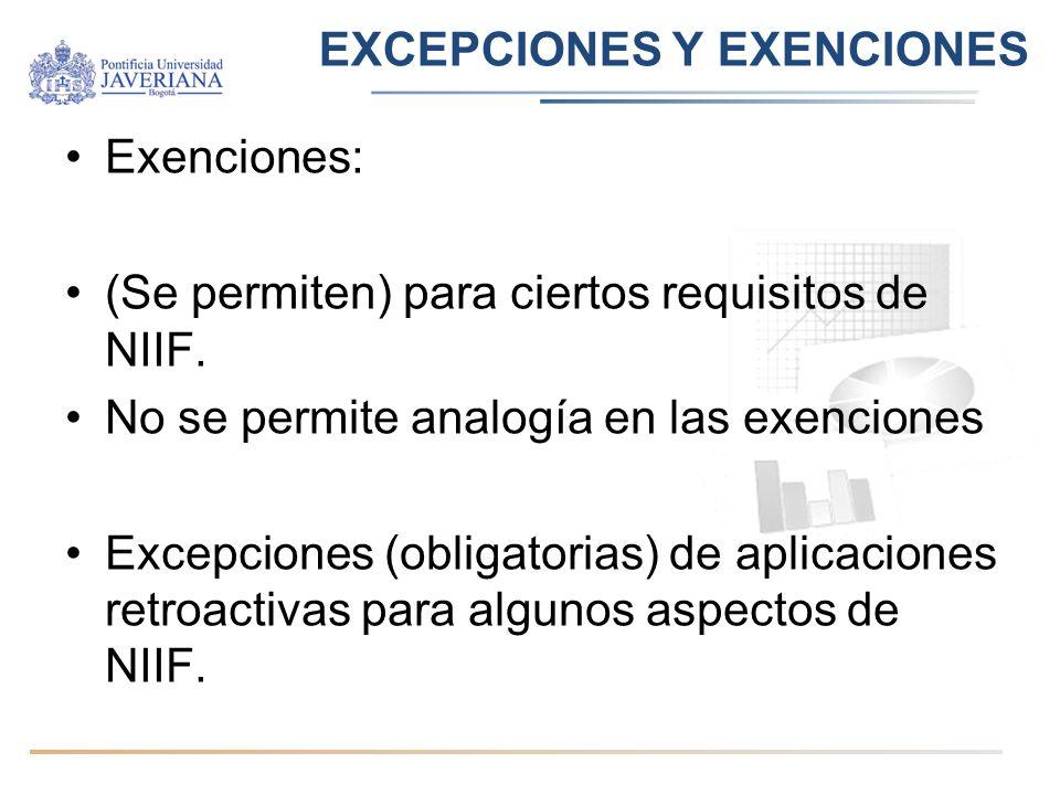 EXCEPCIONES Y EXENCIONES