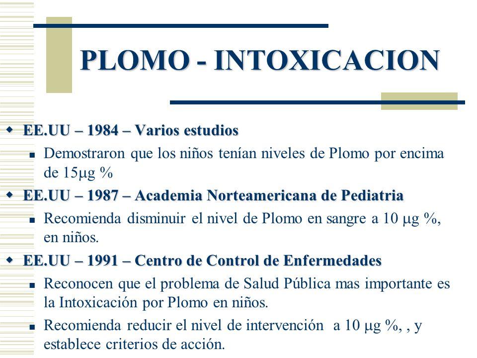 PLOMO - INTOXICACION EE.UU – 1984 – Varios estudios