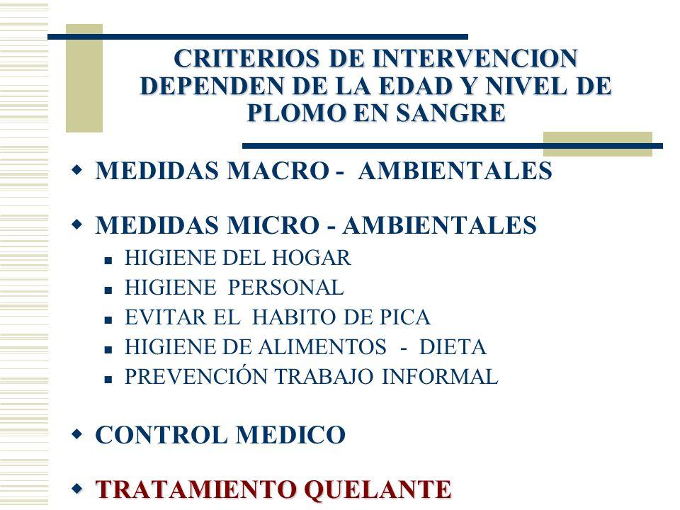 MEDIDAS MACRO - AMBIENTALES MEDIDAS MICRO - AMBIENTALES