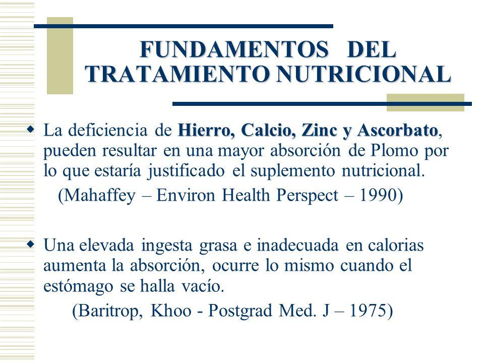 FUNDAMENTOS DEL TRATAMIENTO NUTRICIONAL