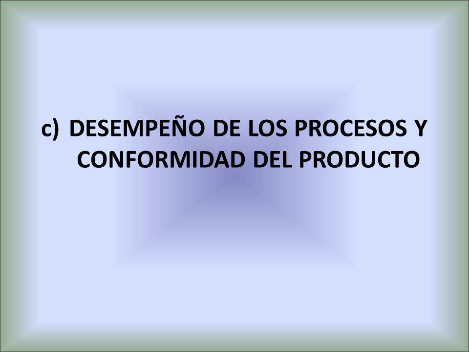 DESEMPEÑO DE LOS PROCESOS Y CONFORMIDAD DEL PRODUCTO