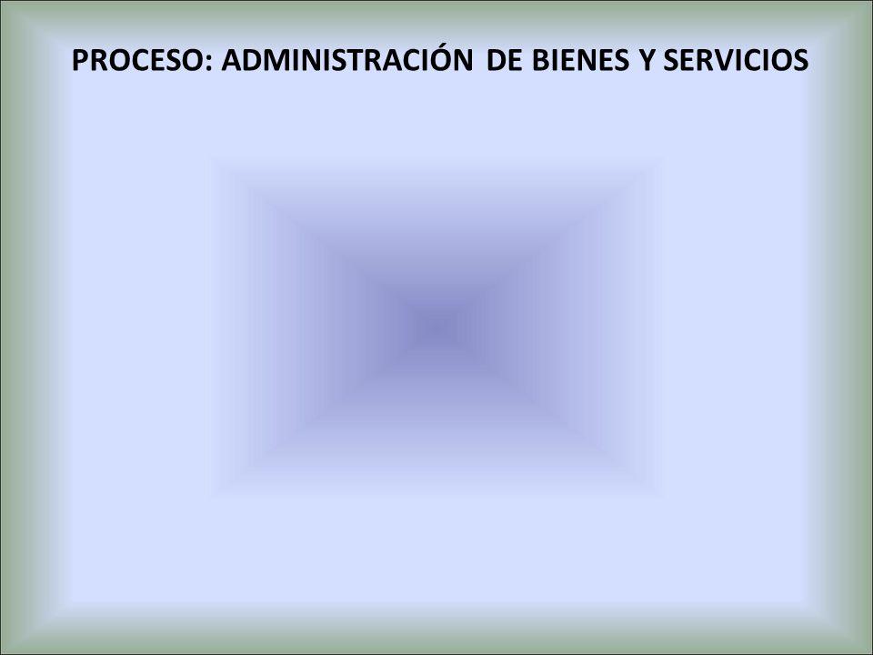 PROCESO: ADMINISTRACIÓN DE BIENES Y SERVICIOS