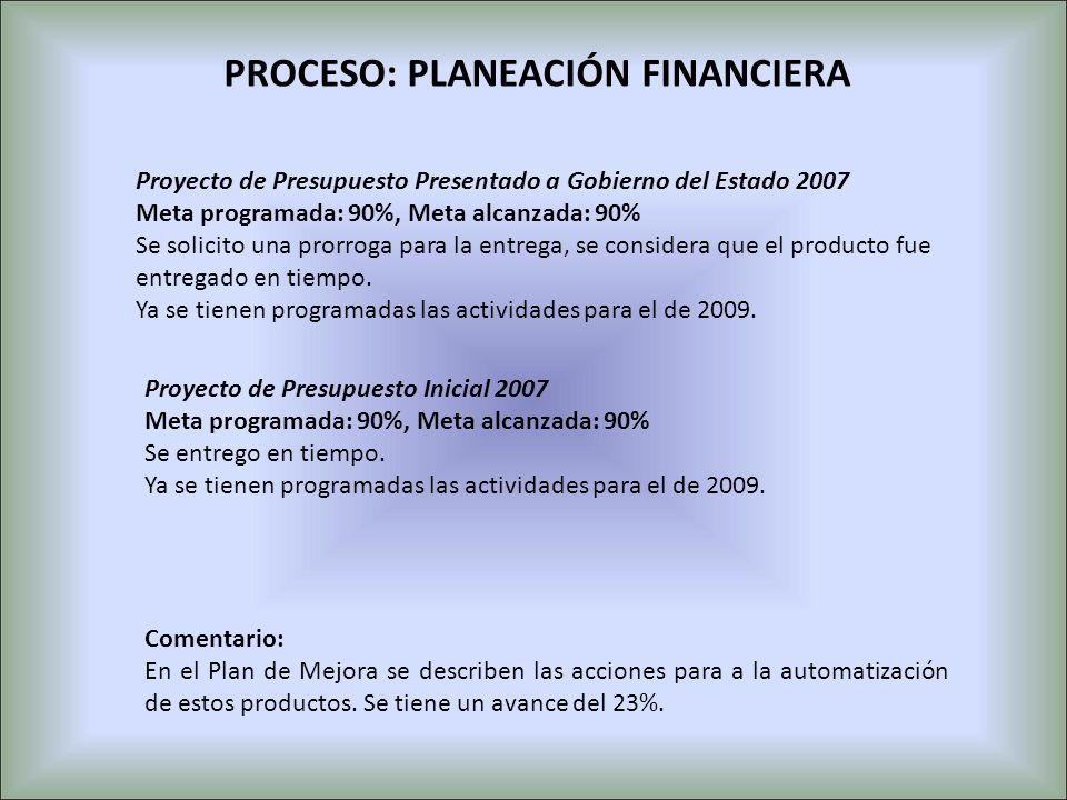 PROCESO: PLANEACIÓN FINANCIERA