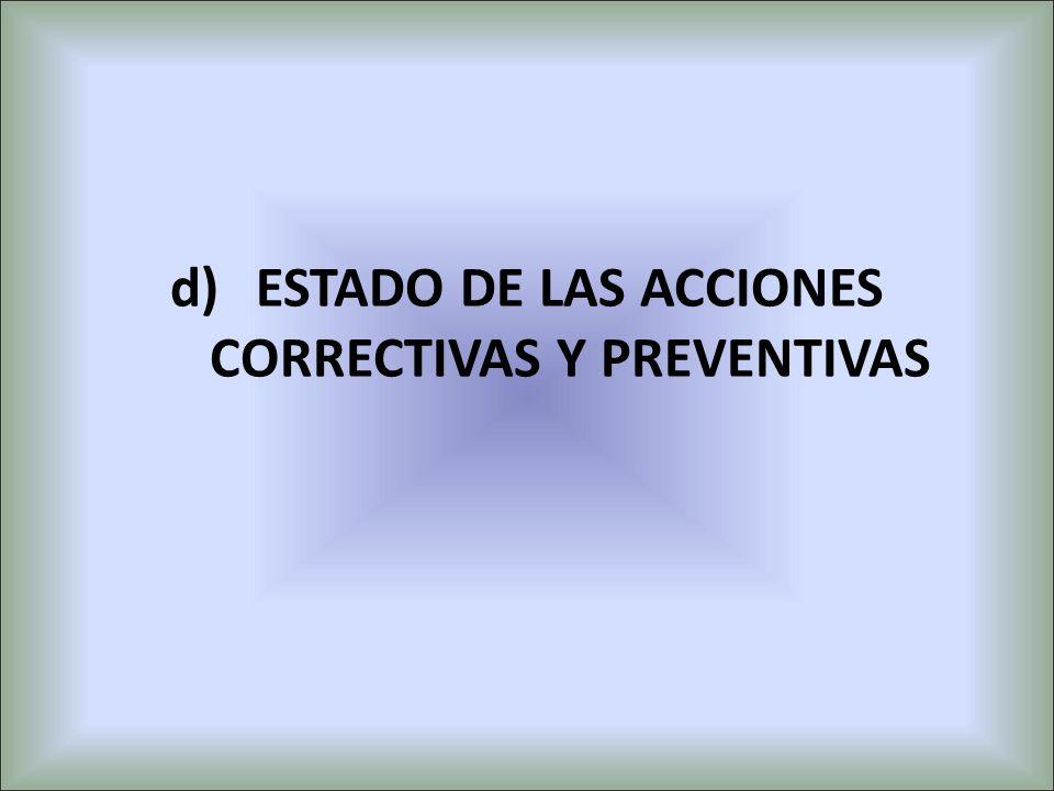 ESTADO DE LAS ACCIONES CORRECTIVAS Y PREVENTIVAS