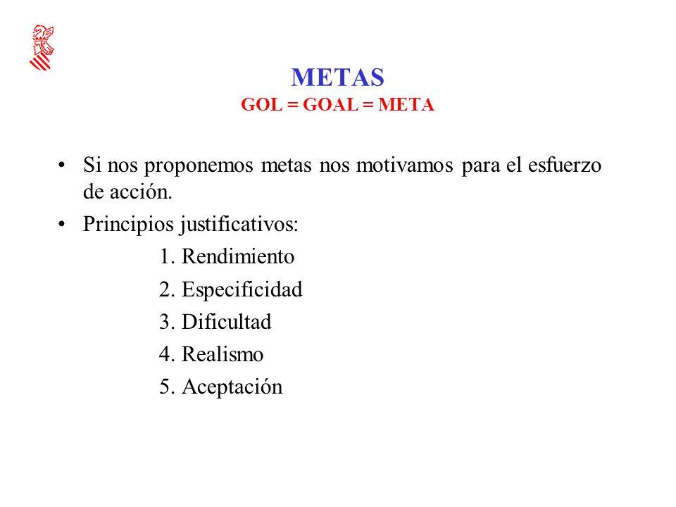 METAS GOL = GOAL = META Si nos proponemos metas nos motivamos para el esfuerzo de acción. Principios justificativos: