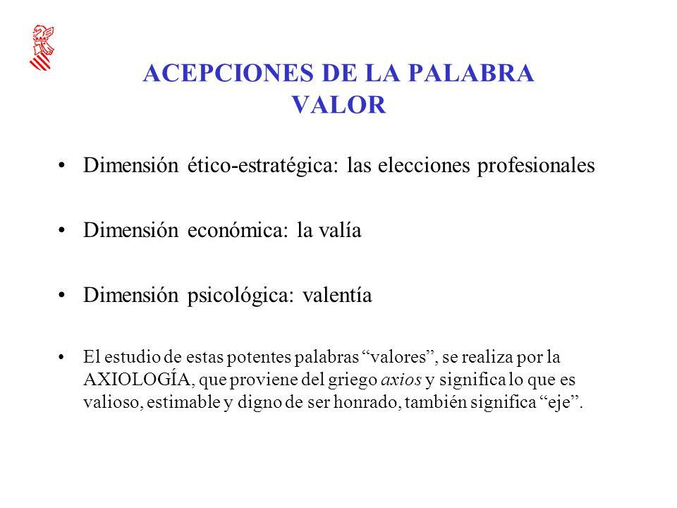 ACEPCIONES DE LA PALABRA VALOR