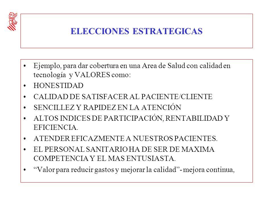 ELECCIONES ESTRATEGICAS