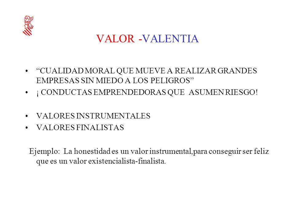 VALOR -VALENTIA CUALIDAD MORAL QUE MUEVE A REALIZAR GRANDES EMPRESAS SIN MIEDO A LOS PELIGROS ¡ CONDUCTAS EMPRENDEDORAS QUE ASUMEN RIESGO!