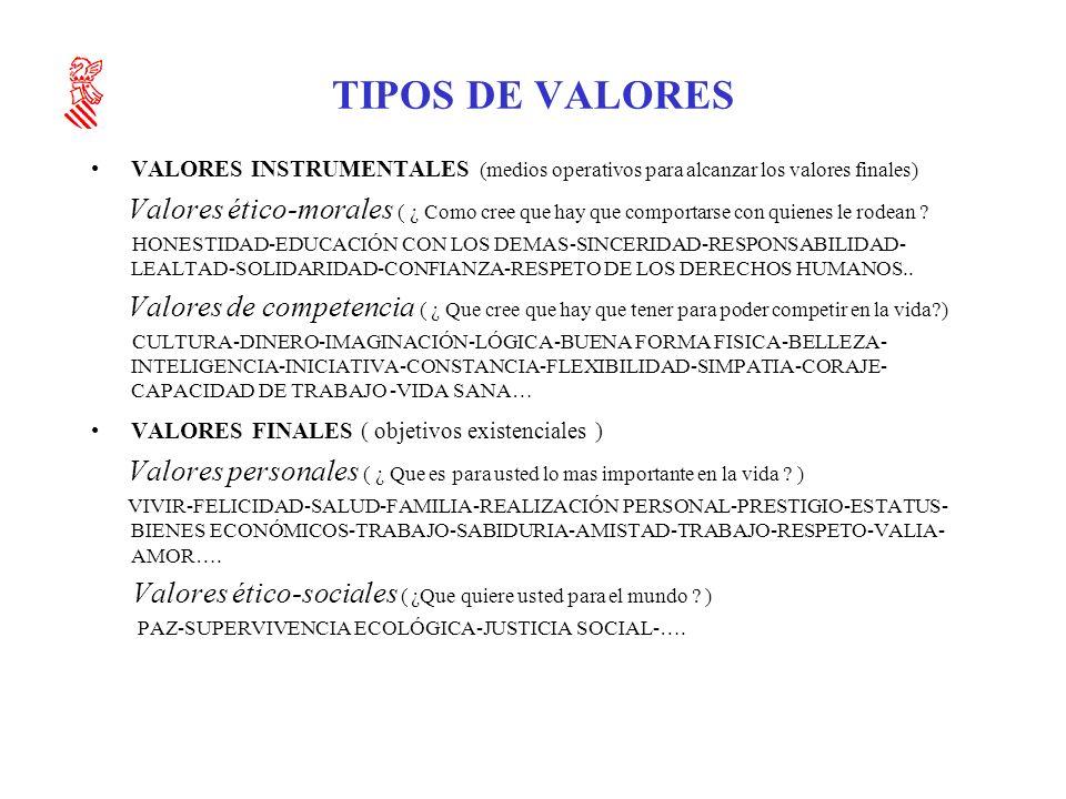 TIPOS DE VALORES VALORES INSTRUMENTALES (medios operativos para alcanzar los valores finales)