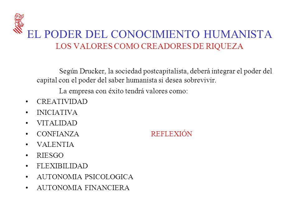 EL PODER DEL CONOCIMIENTO HUMANISTA LOS VALORES COMO CREADORES DE RIQUEZA