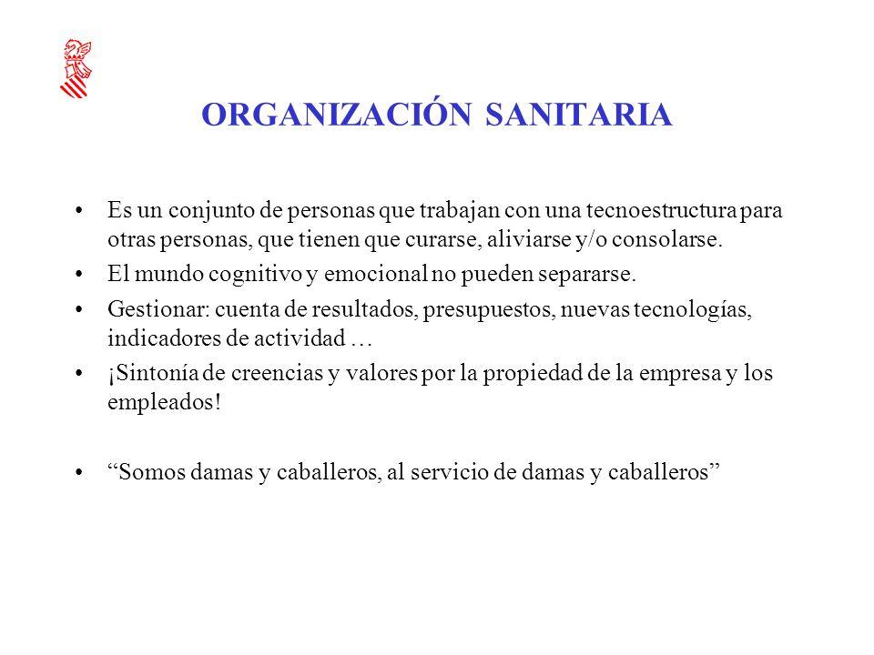 ORGANIZACIÓN SANITARIA