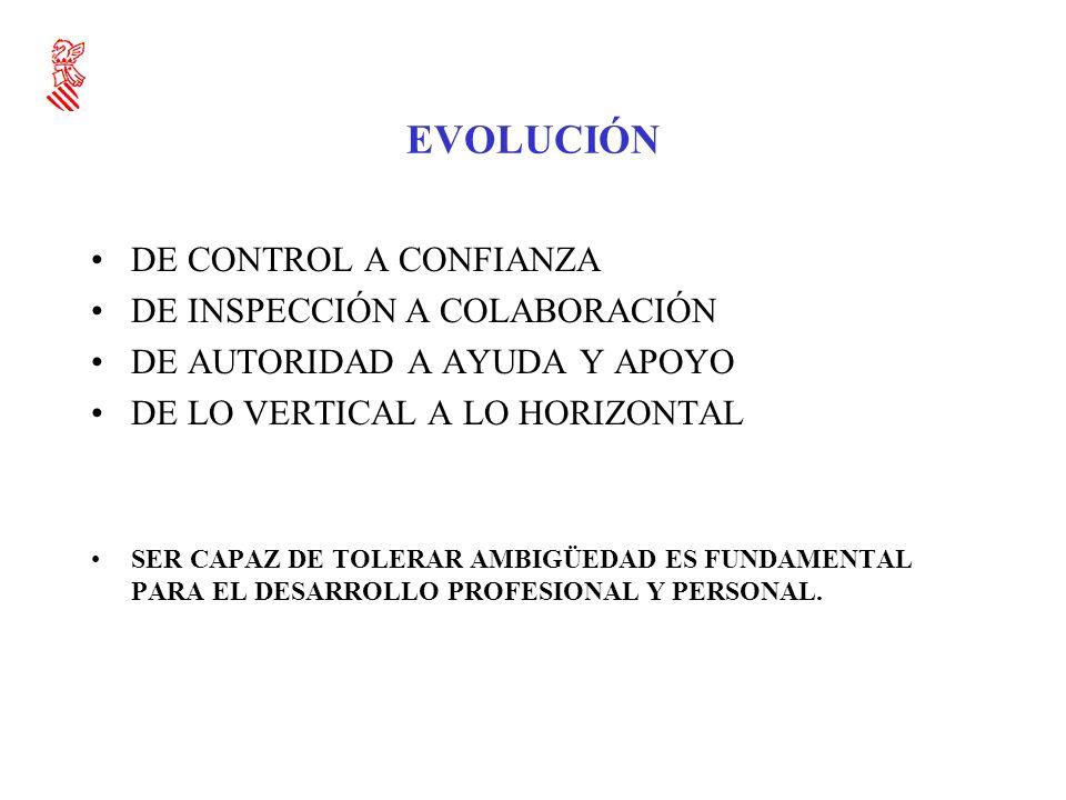 EVOLUCIÓN DE CONTROL A CONFIANZA DE INSPECCIÓN A COLABORACIÓN