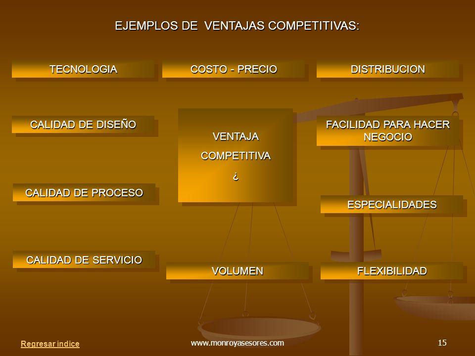 EJEMPLOS DE VENTAJAS COMPETITIVAS: