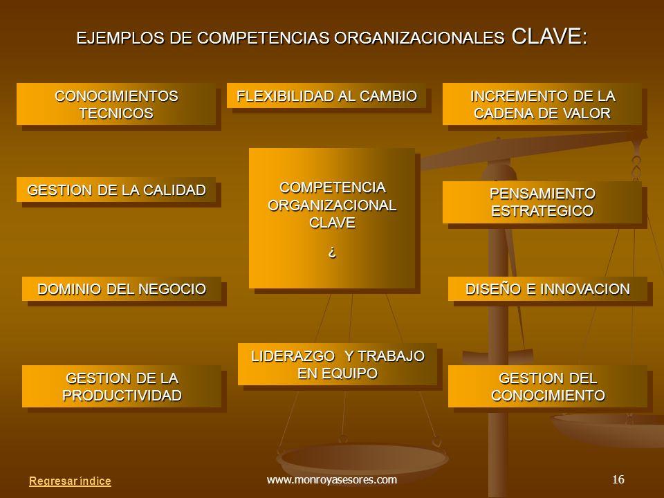 EJEMPLOS DE COMPETENCIAS ORGANIZACIONALES CLAVE: