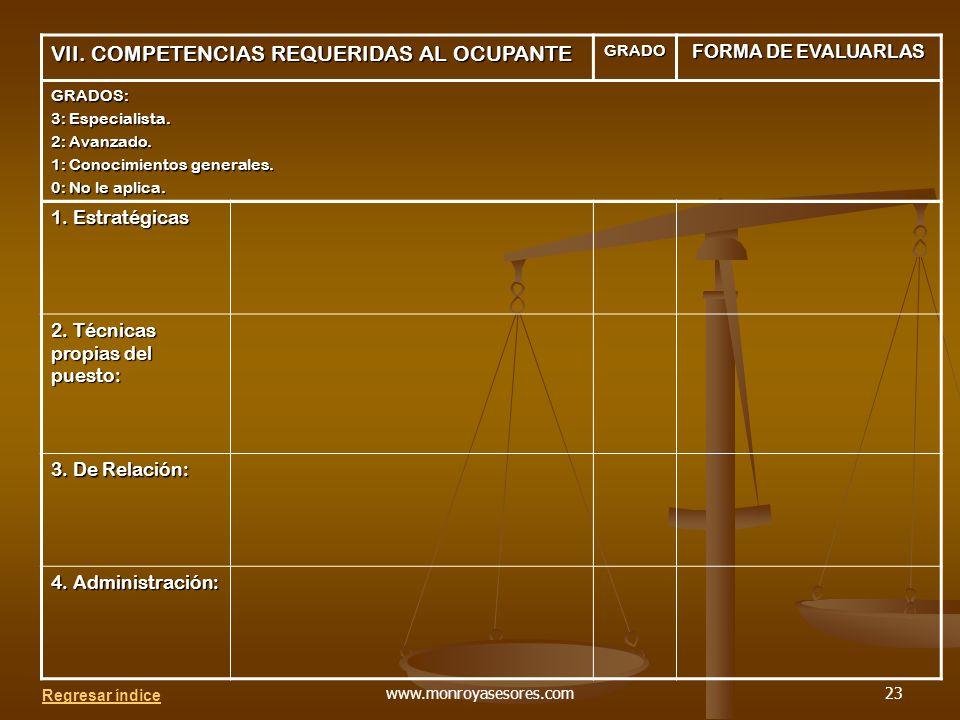 VII. COMPETENCIAS REQUERIDAS AL OCUPANTE